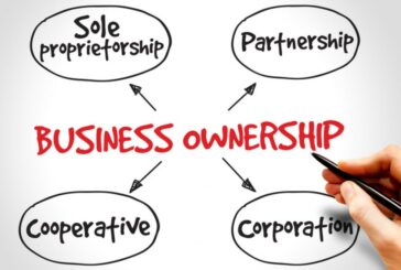 Business Ownership Structure - Partnerships