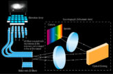 How does the Fabrication Methods for Micro Lens Work